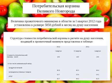 Потребительская корзина Великого Новгорода Величина прожиточного минимума в о...