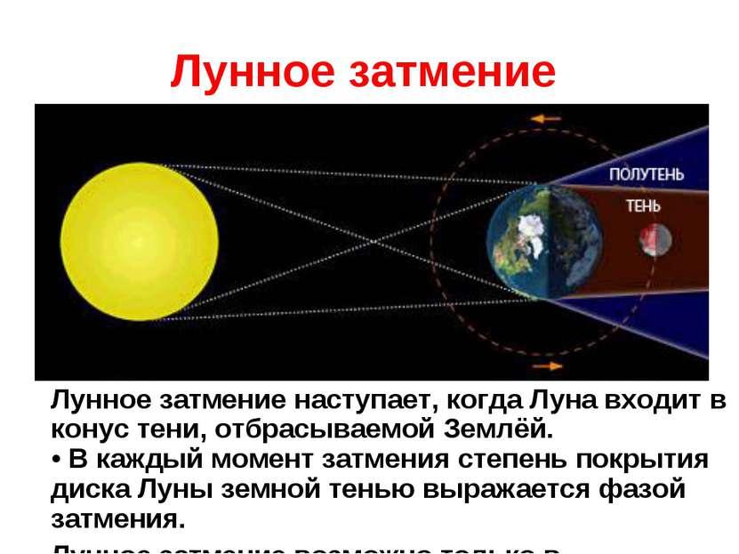 Лунное затмение Лунное затмение наступает, когда Луна входит в конус тени, от...
