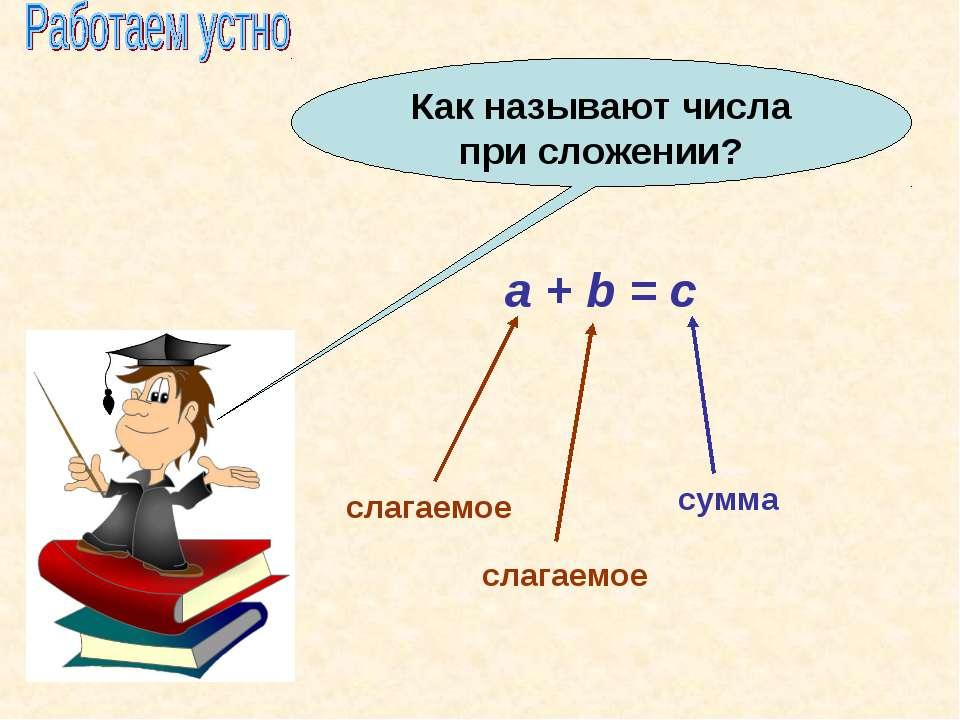 Как называют числа при сложении? a + b = c слагаемое слагаемое сумма