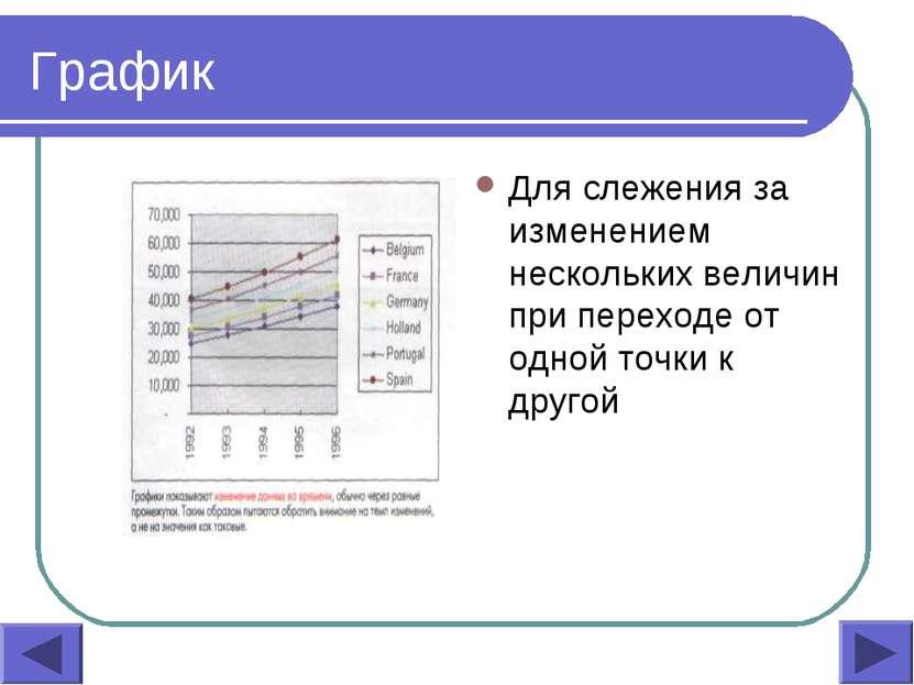 График Для слежения за изменением нескольких величин при переходе от одной то...