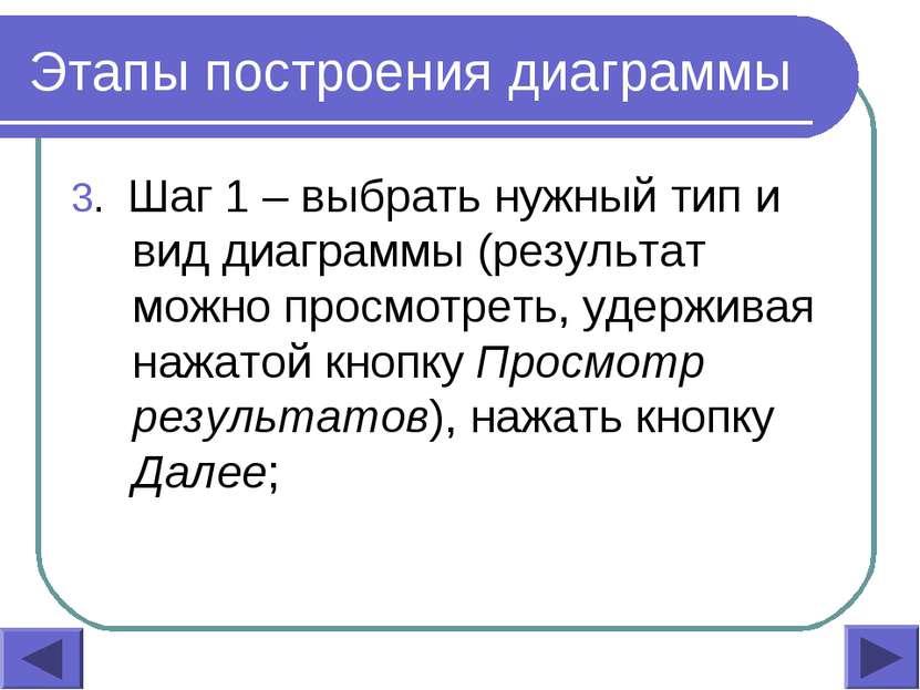 Этапы построения диаграммы 3. Шаг 1 – выбрать нужный тип и вид диаграммы (рез...
