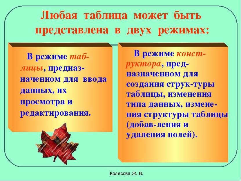 Колесова Ж. В. Любая таблица может быть представлена в двух режимах: В режиме...