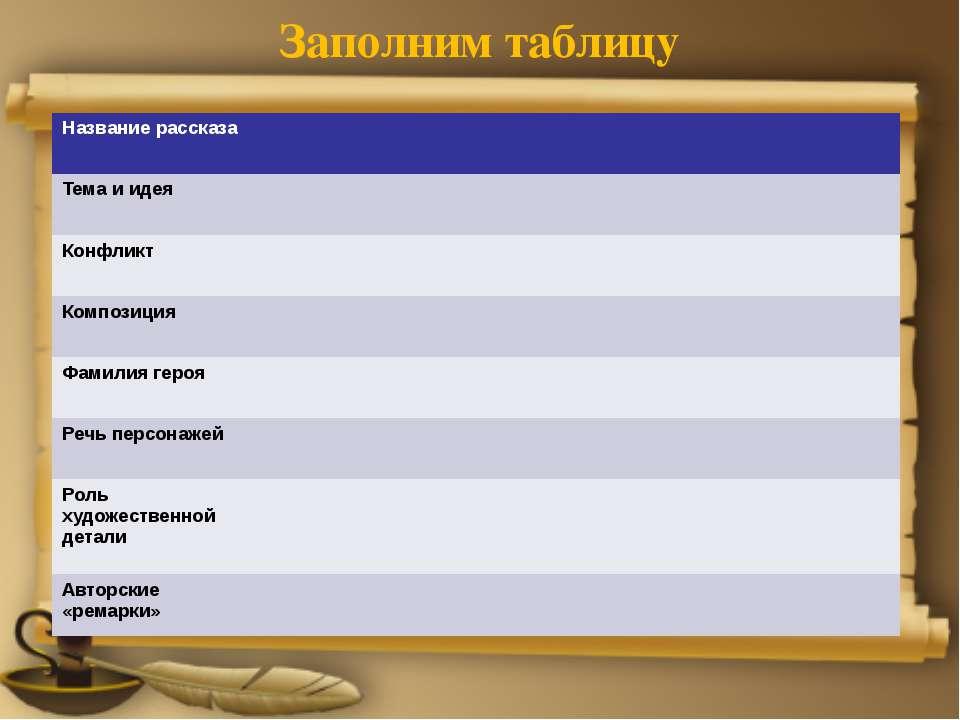 Заполним таблицу Название рассказа Тема и идея Конфликт Композиция Фамилия ге...