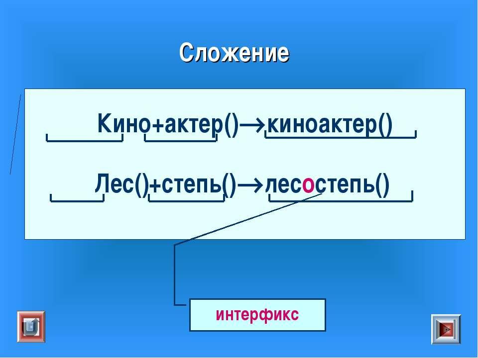 Кино+актер() киноактер() Лес()+степь() лесостепь() Сложение интерфикс