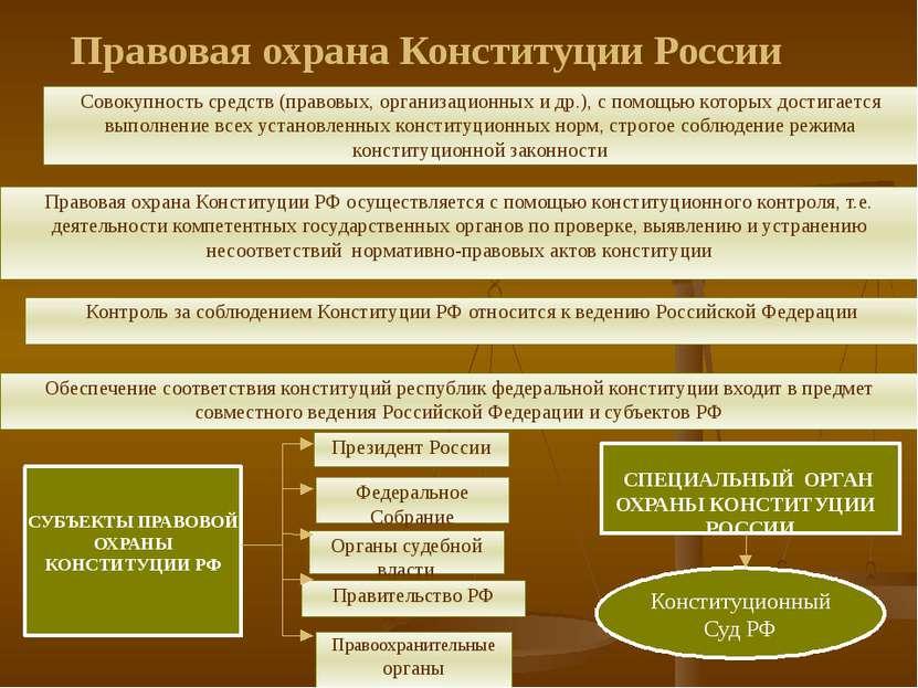 Совокупность средств (правовых, организационных и др.), с помощью которых дос...