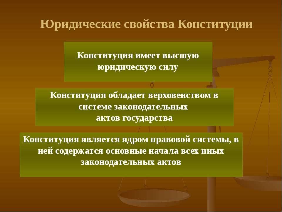 Юридические свойства Конституции Конституция имеет высшую юридическую силу Ко...