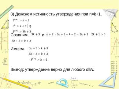 *3 3) Докажем истинность утверждения при n=k+1. Сравним и : , Имеем: Вывод: у...