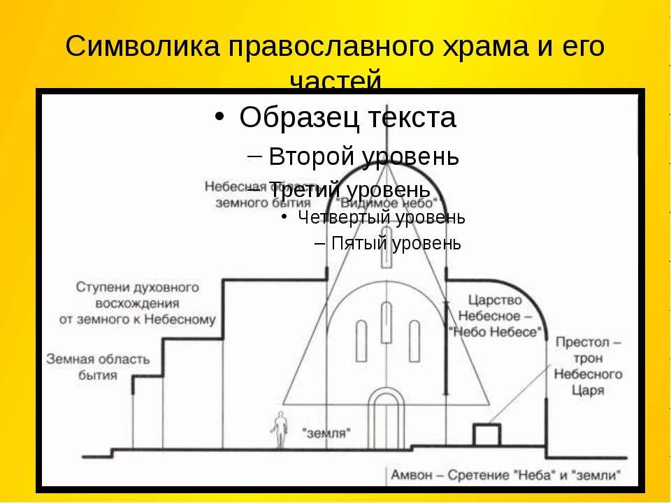 Символика православного храма и его частей