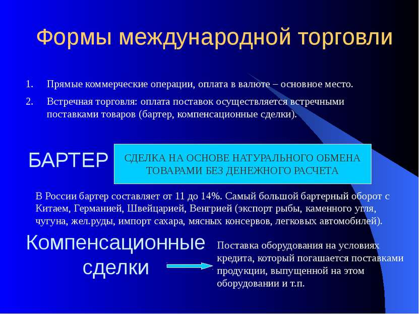 Формы международной торговли Прямые коммерческие операции, оплата в валюте – ...