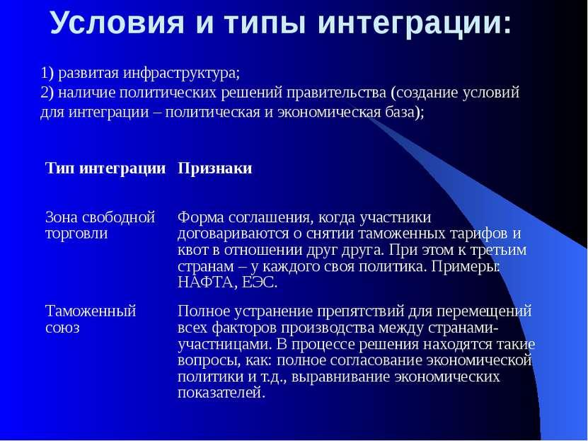 1) развитая инфраструктура; 2) наличие политических решений правительства (со...