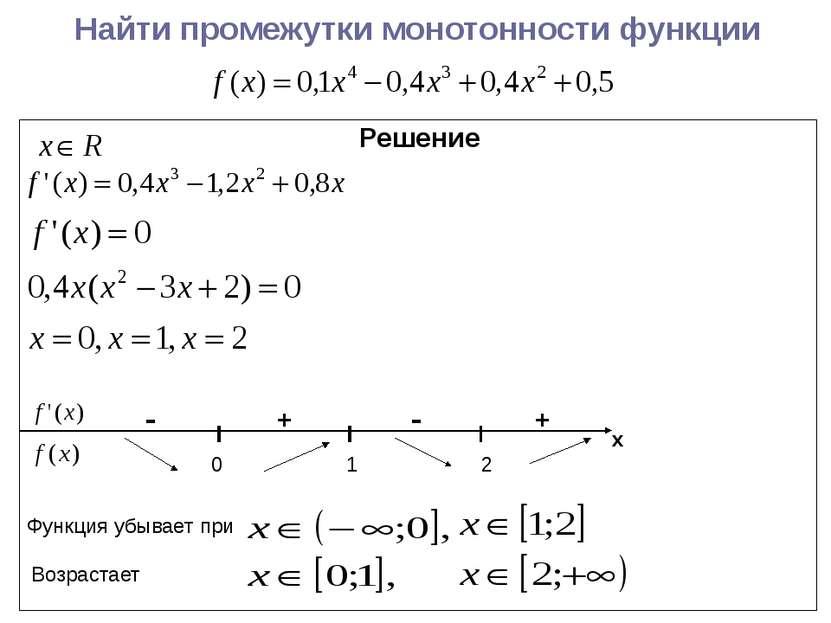 Найти промежутки монотонности функции Решение х + + - - 0 1 2 Функция убывает...