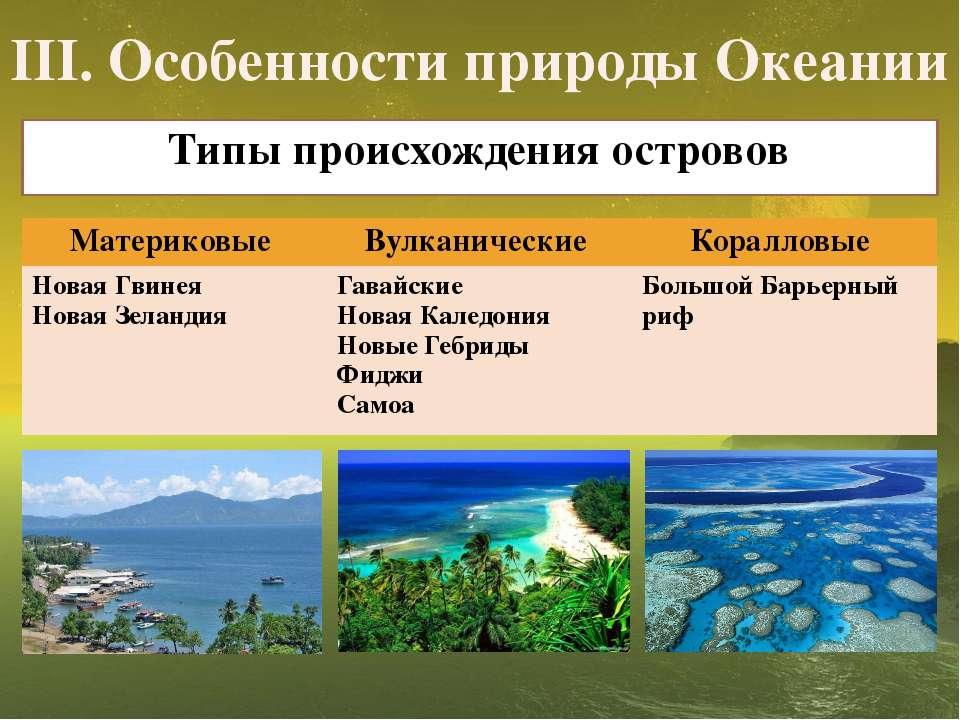 III. Особенности природы Океании Типы происхождения островов Материковые Вулк...