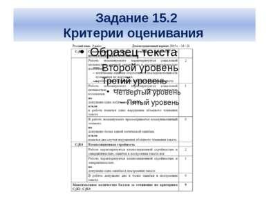 Задание 15.2 Критерии оценивания
