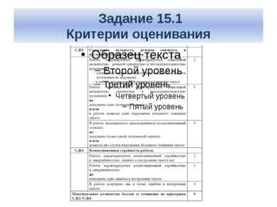 Задание 15.1 Критерии оценивания