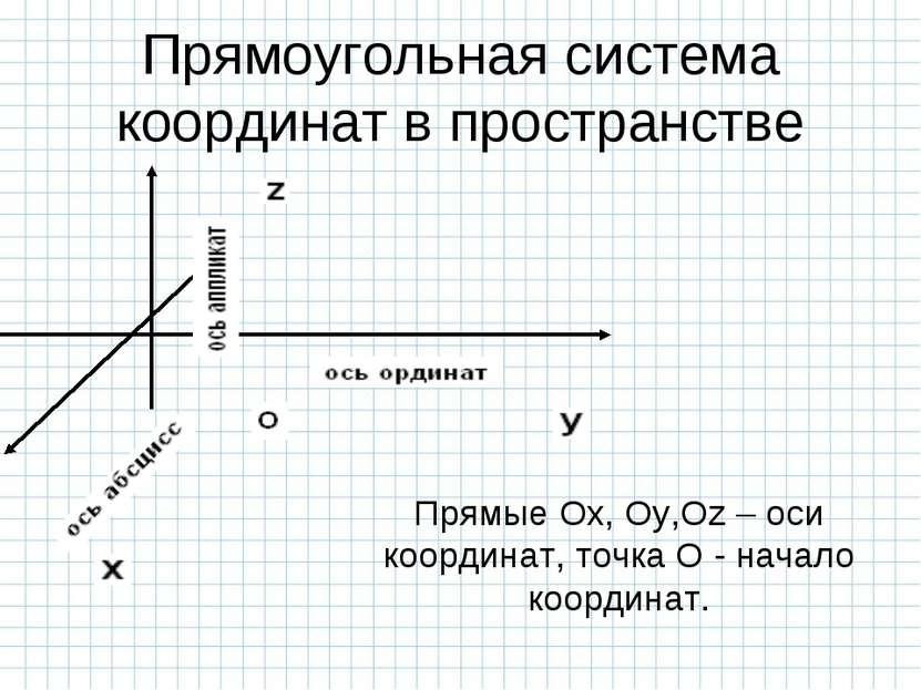 Прямоугольная система координат в пространстве Прямые Ox, Oy,Oz – оси координ...