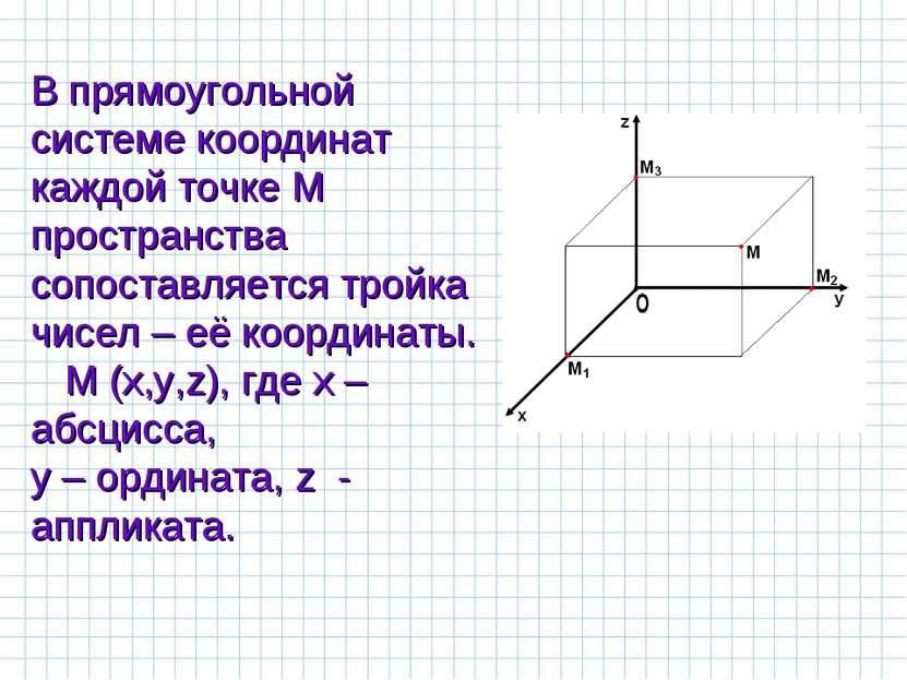 В прямоугольной системе координат каждой точке М пространства сопоставляется ...