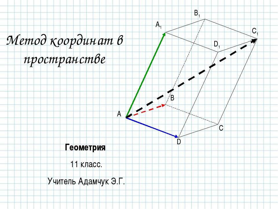 Метод координат в пространстве Геометрия 11 класс. Учитель Адамчук Э.Г. A B C...