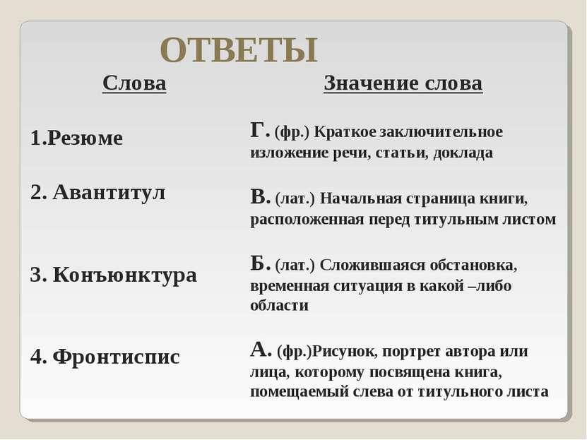 ОТВЕТЫ Слова Резюме 2. Авантитул 3. Конъюнктура 4. Фронтиспис Значение слова ...