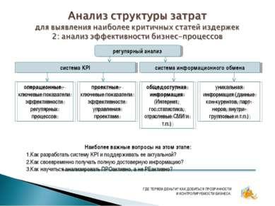 система KPI система информационного обмена операционные - ключевые показатели...