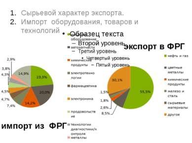 Сырьевой характер экспорта. Импорт оборудования, товаров и технологий импорт ...