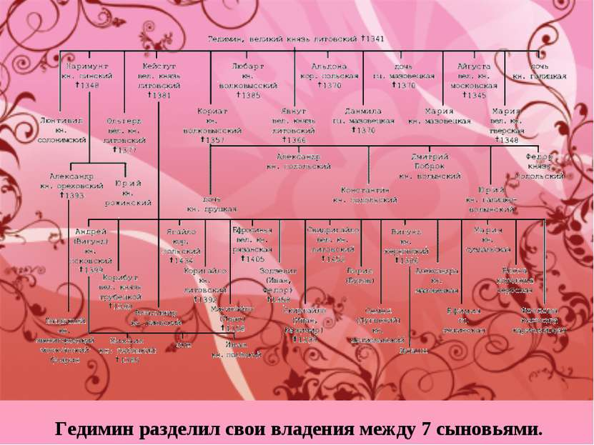 Гедимин разделил свои владения между 7 сыновьями.