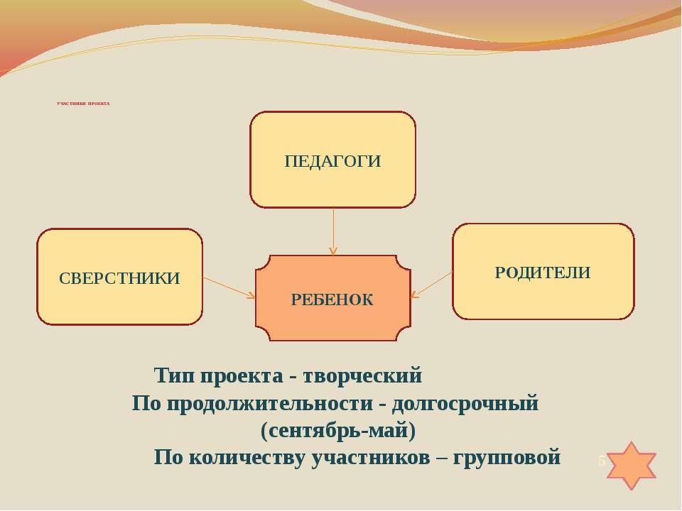 УЧАСТНИКИ ПРОЕКТА ПЕДАГОГИ РОДИТЕЛИ Тип проекта - творческий По продолжительн...