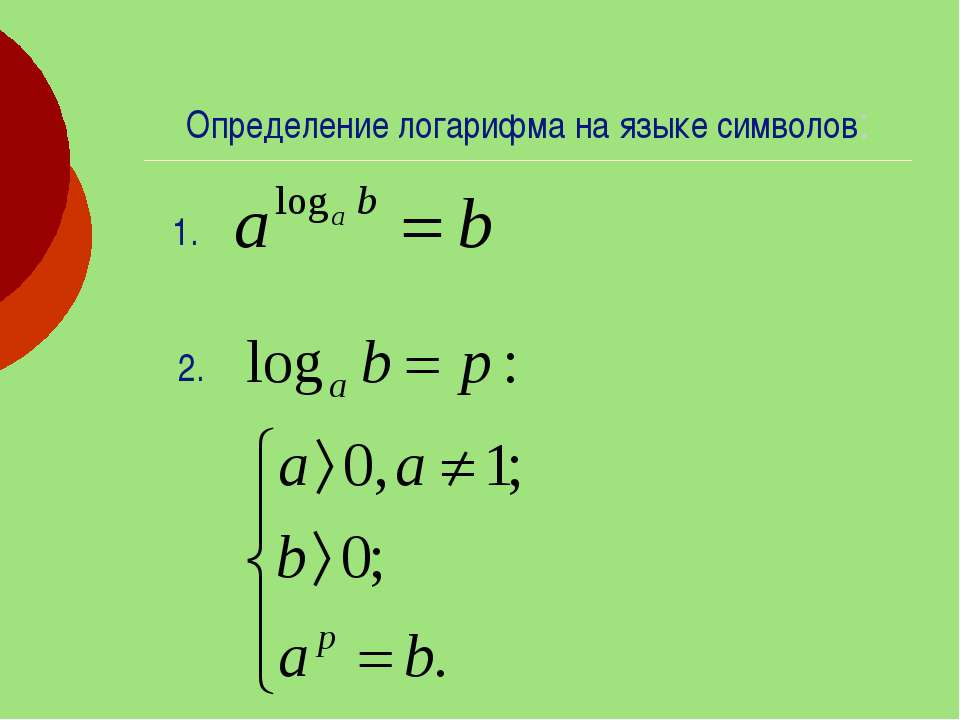 Определение логарифма на языке символов: