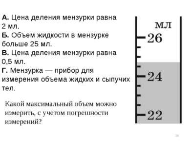 * А.Цена деления мензурки равна 2мл. Б.Объем жидкости в мензурке больше 25...