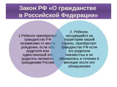 Закон РФ «О гражданстве в Российской Федерации»