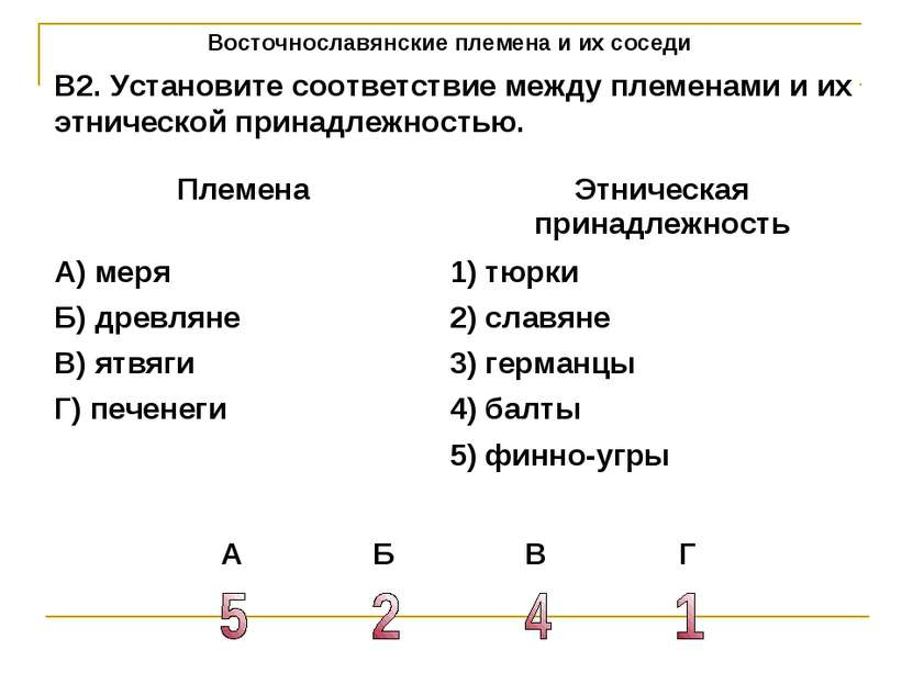 Восточнославянские племена и их соседи В2. Установите соответствие между плем...