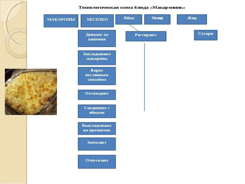 Как приготовить сыр косичка в домашних условиях