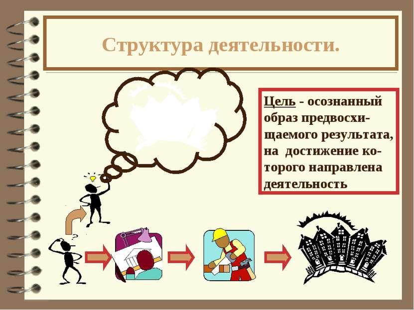 Структура деятельности. Цель - осознанный образ предвосхи- щаемого результата...