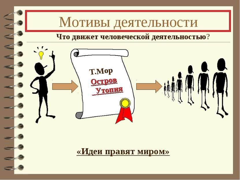 Мотивы деятельности Что движет человеческой деятельностью? «Идеи правят миром»
