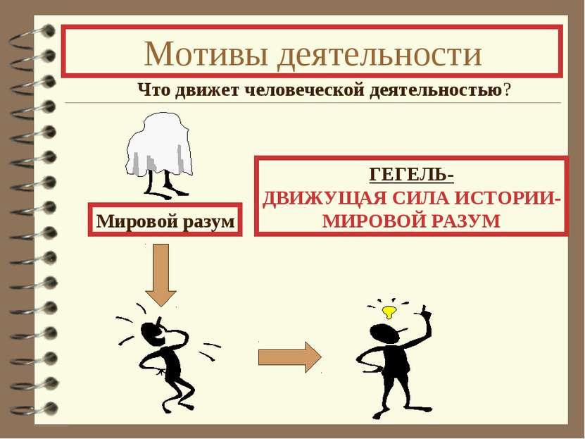 Мотивы деятельности Что движет человеческой деятельностью? Мировой разум ГЕГЕ...
