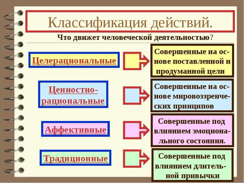 Классификация действий. Что движет человеческой деятельностью?