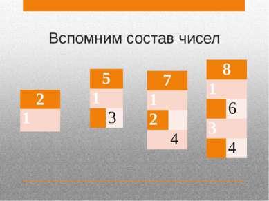 Вспомним состав чисел 2 1  5 1   3 7 1  2   4 8 1   6 3   4