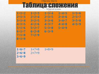 1+1=2 2+1=3 3+1=4 4+1=5 5+1=6 6+1=7 7+1=8 8+1=9 1+2=3 2+2=4 3+2=5 4+2=6 5+2=7...