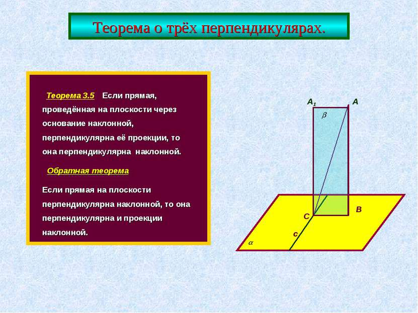 Теорема о трёх перпендикулярах. Теорема 3.5 Если прямая, проведённая на плоск...