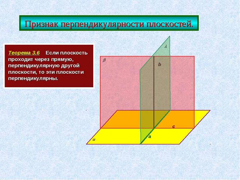 Признак перпендикулярности плоскостей. Теорема 3.6 Если плоскость проходит че...