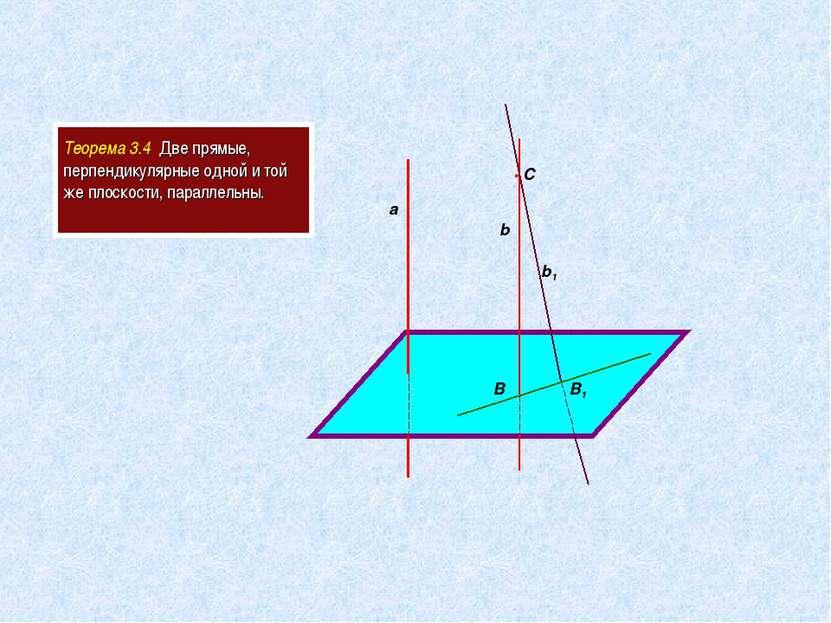 Теорема 3.4 Две прямые, перпендикулярные одной и той же плоскости, параллельн...
