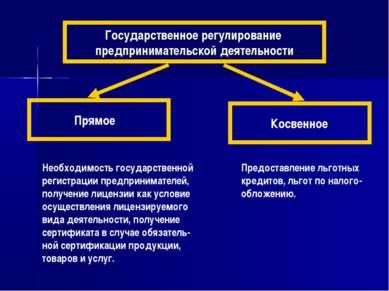 Государственное регулирование предпринимательской деятельности Прямое Косвенн...