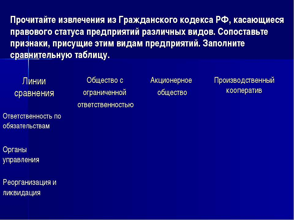 Прочитайте извлечения из Гражданского кодекса РФ, касающиеся правового статус...