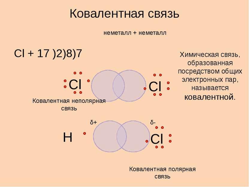 неметалл + неметалл Cl + 17 )2)8)7 Ковалентная связь Химическая связь, образо...
