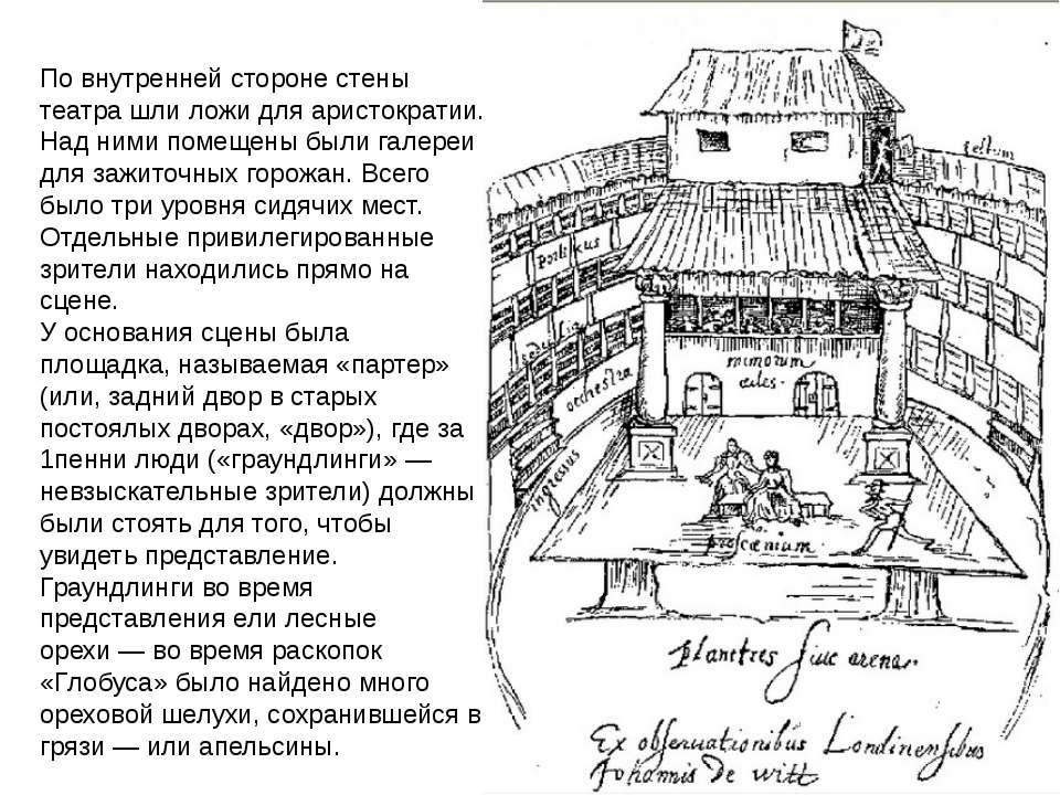 По внутренней стороне стены театра шли ложи для аристократии. Над ними помеще...