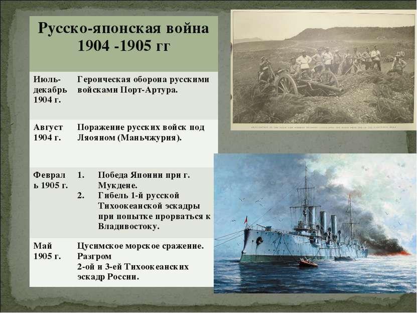 . Русско-японская война 1904 -1905 гг Июль-декабрь 1904 г. Героическая оборон...