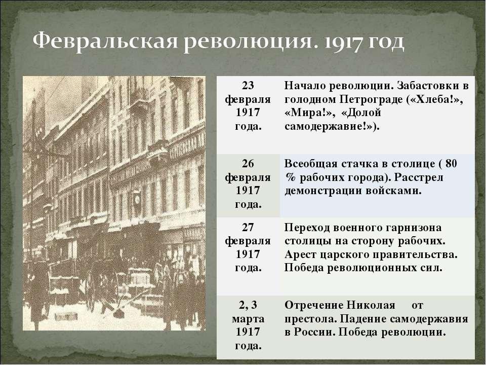 23 февраля 1917 года. Начало революции. Забастовки в голодном Петрограде («Хл...
