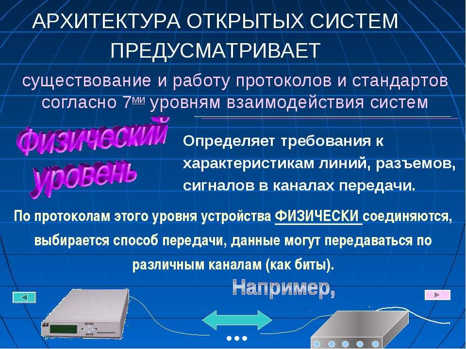 существование и работу протоколов и стандартов согласно 7ми уровням взаимодей...