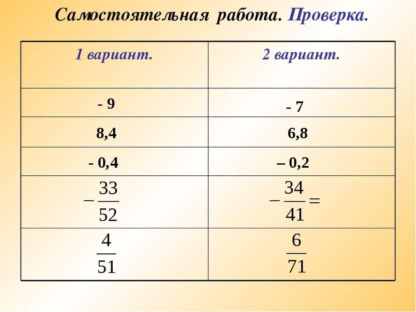 Спасибо за урок! Анимированные картинки: http://www.livegif.ru/ Prezentacii.c...
