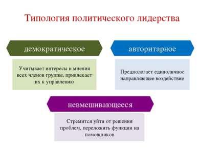 Типология политического лидерства демократическое Учитывает интересы и мнения...
