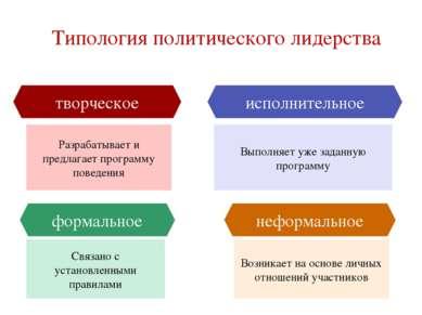 Типология политического лидерства творческое Разрабатывает и предлагает прогр...